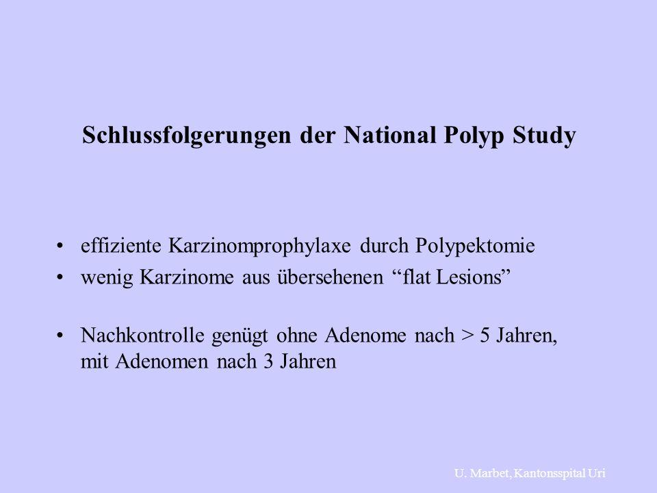 Schlussfolgerungen der National Polyp Study effiziente Karzinomprophylaxe durch Polypektomie wenig Karzinome aus übersehenen flat Lesions Nachkontrolle genügt ohne Adenome nach > 5 Jahren, mit Adenomen nach 3 Jahren U.