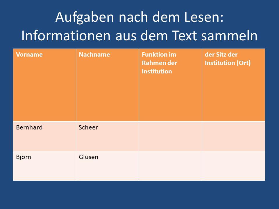 Aufgaben nach dem Lesen: Informationen aus dem Text sammeln VornameNachnameFunktion im Rahmen der Institution der Sitz der Institution (Ort) BernhardScheer BjörnGlüsen