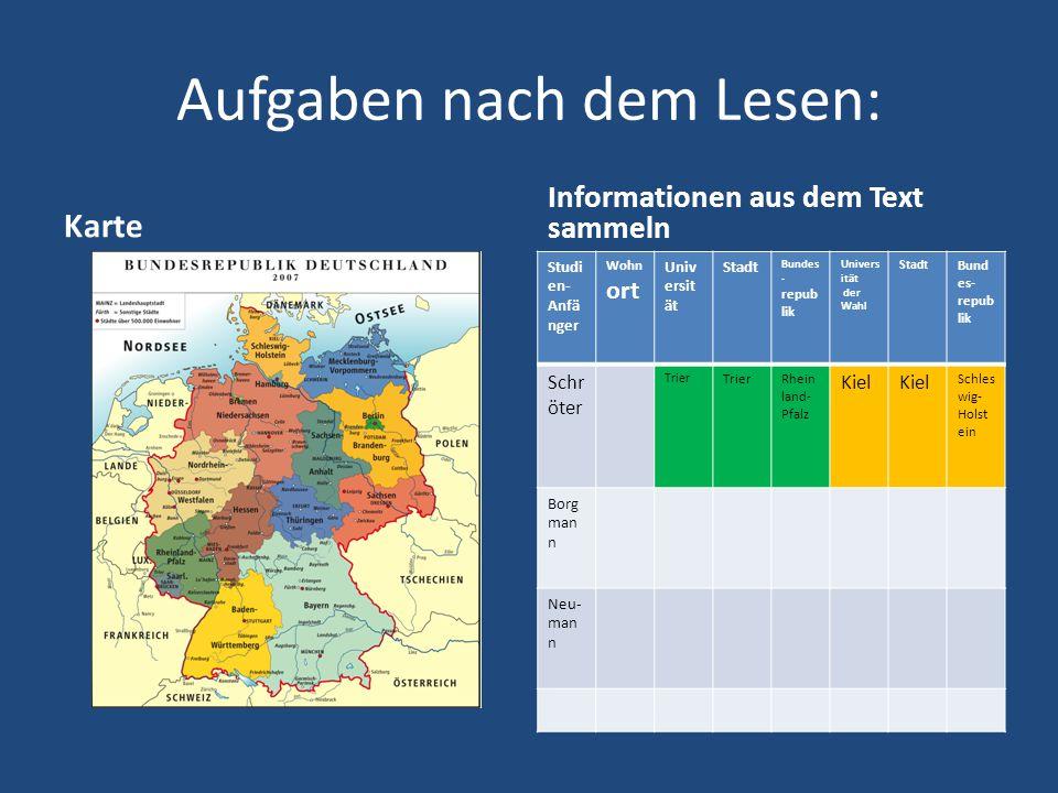 Aufgaben nach dem Lesen: Karte Informationen aus dem Text sammeln Studi en- Anfä nger Wohn ort Univ ersit ät Stadt Bundes - repub lik Univers ität der