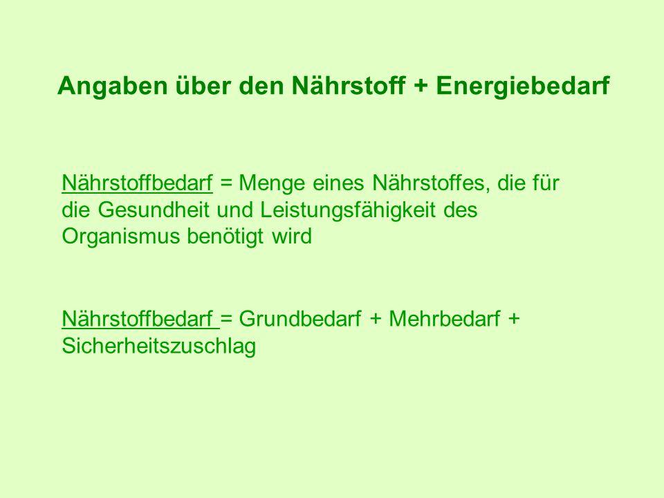 Angaben über den Nährstoff + Energiebedarf Nährstoffbedarf = Menge eines Nährstoffes, die für die Gesundheit und Leistungsfähigkeit des Organismus benötigt wird Nährstoffbedarf = Grundbedarf + Mehrbedarf + Sicherheitszuschlag