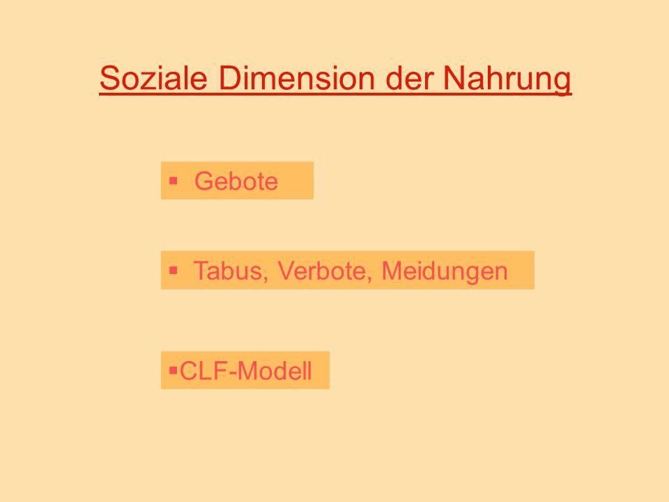 Soziale Dimension der Nahrung  Gebote  Tabus, Verbote, Meidungen  CLF-Modell