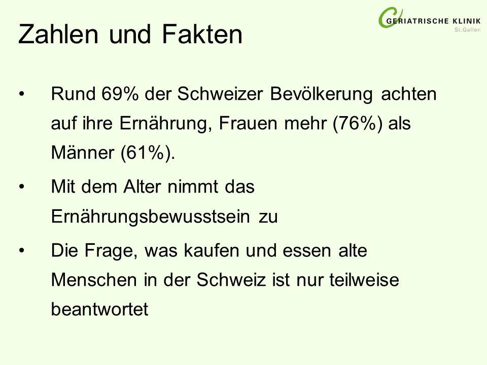 Zahlen und Fakten Rund 69% der Schweizer Bevölkerung achten auf ihre Ernährung, Frauen mehr (76%) als Männer (61%). Mit dem Alter nimmt das Ernährungs