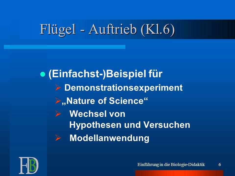 """Einführung in die Biologie-Didaktik6 Flügel - Auftrieb (Kl.6) (Einfachst-)Beispiel für  Demonstrationsexperiment  """"Nature of Science""""  Wechsel von"""