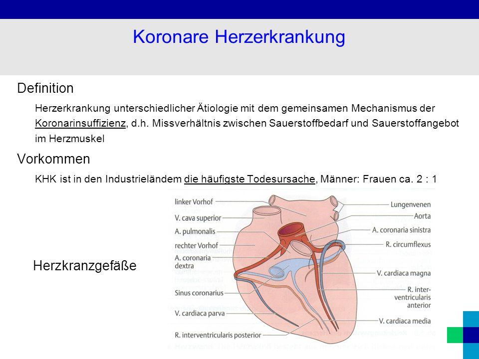 Koronare Herzerkrankung - Ursachen Arteriosklerotische Verengung der Koronararterien durch: Risikofaktoren 1.