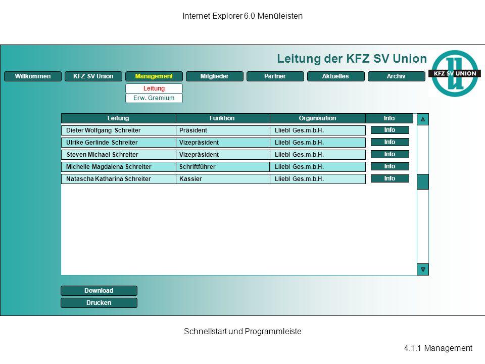 4.1.1 Management Internet Explorer 6.0 Menüleisten Schnellstart und Programmleiste Leitung der KFZ SV Union ManagementKFZ SV UnionMitgliederPartnerAkt