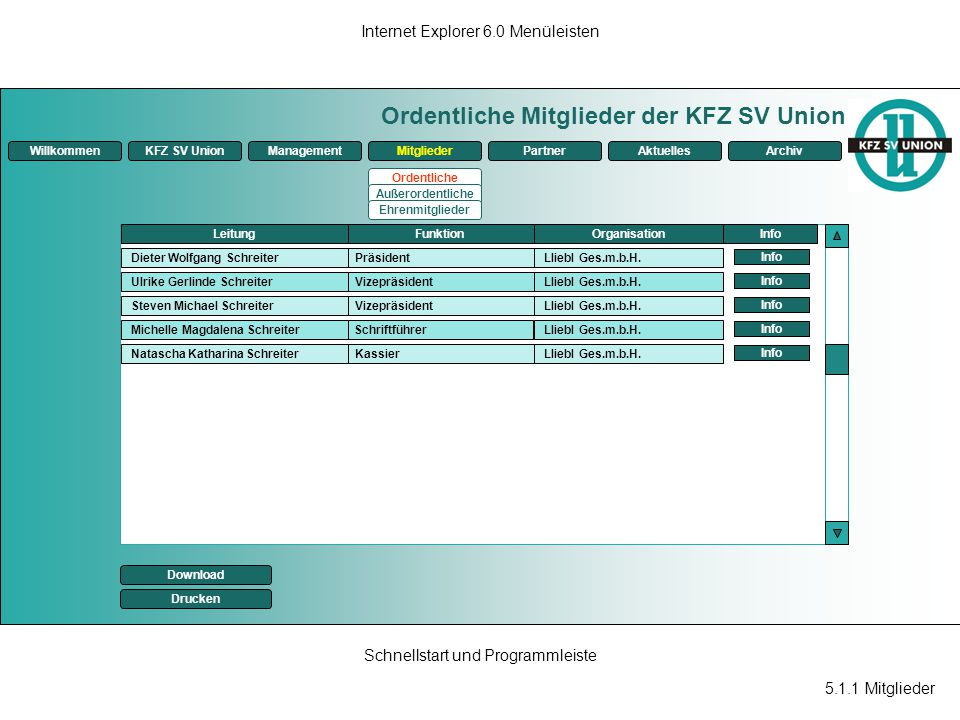 5.1.1 Mitglieder Internet Explorer 6.0 Menüleisten Schnellstart und Programmleiste Ordentliche Mitglieder der KFZ SV Union ManagementKFZ SV UnionMitgl