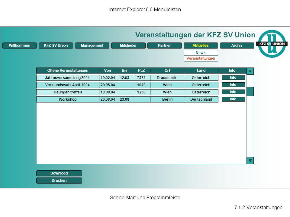 7.1.2 Veranstaltungen Internet Explorer 6.0 Menüleisten Schnellstart und Programmleiste Veranstaltungen der KFZ SV Union ManagementKFZ SV UnionMitglie