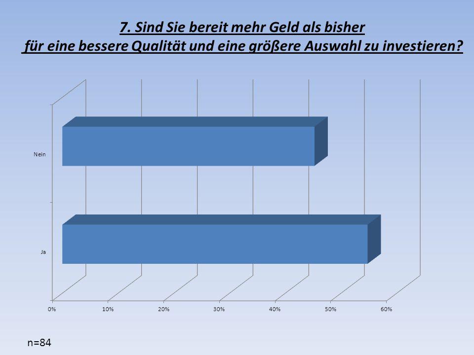 7. Sind Sie bereit mehr Geld als bisher für eine bessere Qualität und eine größere Auswahl zu investieren? n=84