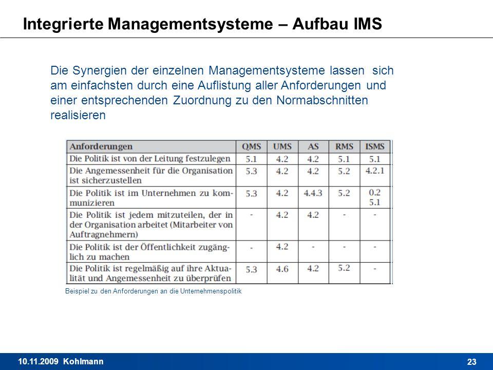 10.11.2009 Kohlmann 23 Integrierte Managementsysteme – Aufbau IMS Die Synergien der einzelnen Managementsysteme lassen sich am einfachsten durch eine
