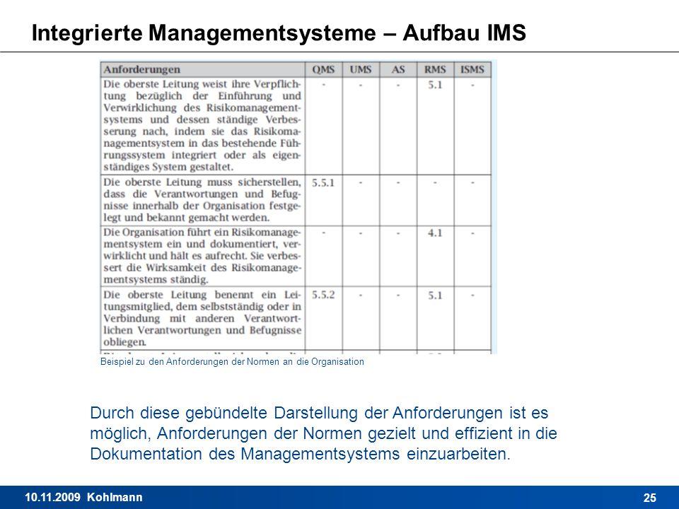 10.11.2009 Kohlmann 25 Integrierte Managementsysteme – Aufbau IMS Durch diese gebündelte Darstellung der Anforderungen ist es möglich, Anforderungen d