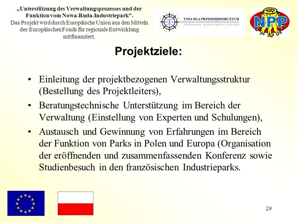 """29 """"Unterstützung des Verwaltungsprozesses und der Funktion vom Nowa-Ruda-Industriepark"""". Das Projekt wird durch Europäische Union aus den Mitteln des"""
