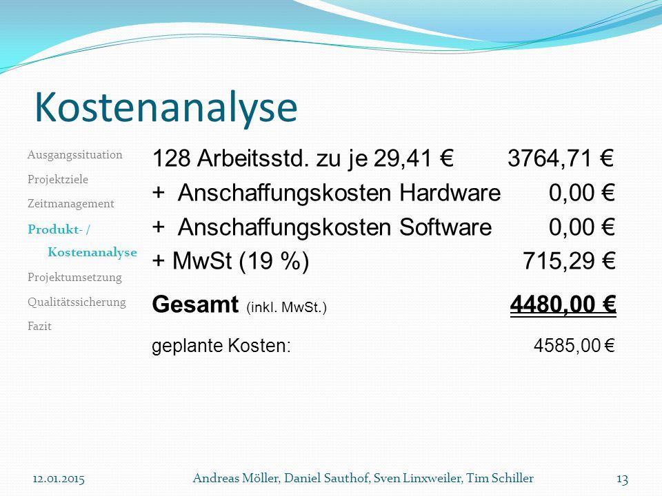 Kostenanalyse 128 Arbeitsstd. zu je 29,41 € 3764,71 € + Anschaffungskosten Hardware0,00 € + Anschaffungskosten Software0,00 € + MwSt (19 %) 715,29 € G