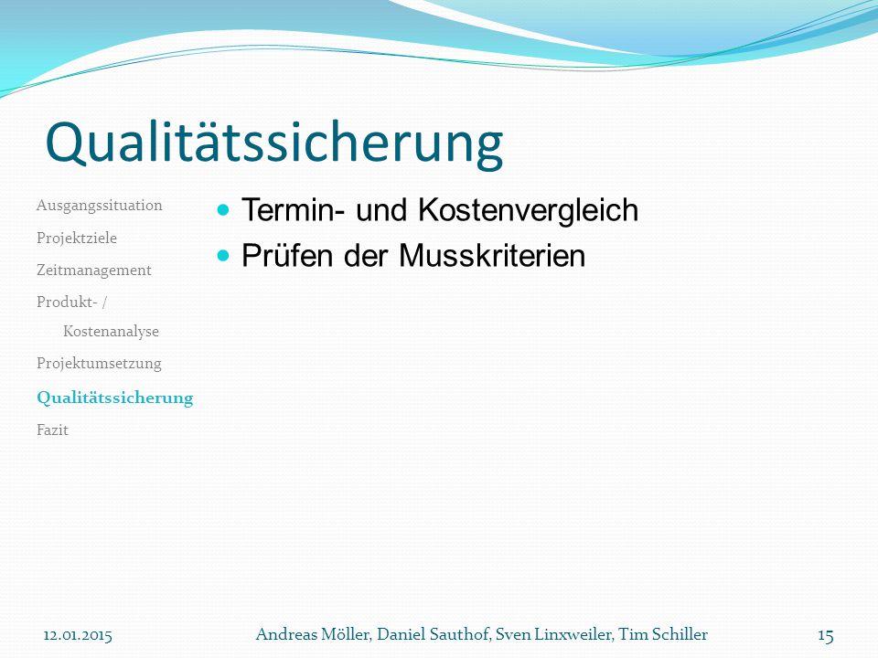 Qualitätssicherung Termin- und Kostenvergleich Prüfen der Musskriterien 12.01.2015Andreas Möller, Daniel Sauthof, Sven Linxweiler, Tim Schiller 15 Aus