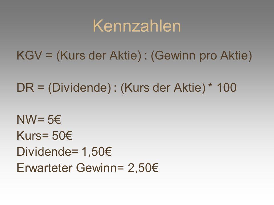 Kennzahlen KGV = (Kurs der Aktie) : (Gewinn pro Aktie) DR = (Dividende) : (Kurs der Aktie) * 100 NW= 5€ Kurs= 50€ Dividende= 1,50€ Erwarteter Gewinn=