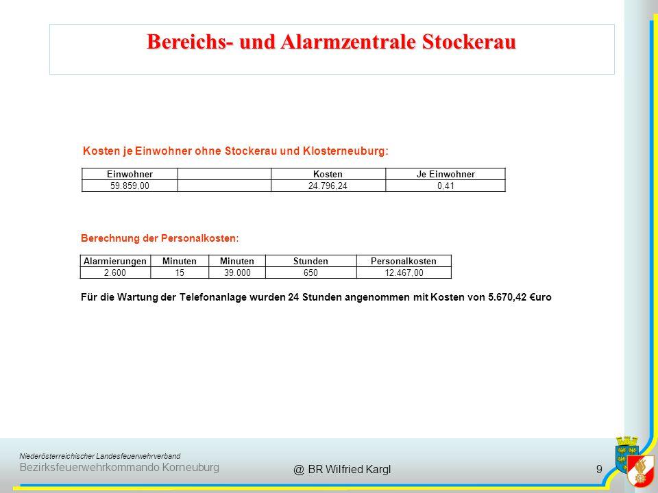Niederösterreichischer Landesfeuerwehrverband Bezirksfeuerwehrkommando Korneuburg Bereichs- und Alarmzentrale Stockerau @ BR Wilfried Kargl Kosten je Einwohner ohne Stockerau und Klosterneuburg: Einwohner KostenJe Einwohner 59.859,00 24.796,240,41 Berechnung der Personalkosten: AlarmierungenMinuten StundenPersonalkosten 2.6001539.00065012.467,00 Für die Wartung der Telefonanlage wurden 24 Stunden angenommen mit Kosten von 5.670,42 €uro 9