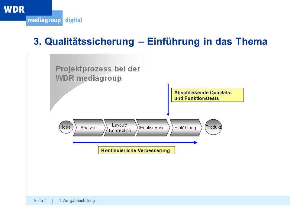 Seite 7 3. Qualitätssicherung – Einführung in das Thema 1. Aufgabenstellung Kontinuierliche Verbesserung Abschließende Qualitäts- und Funktionstests