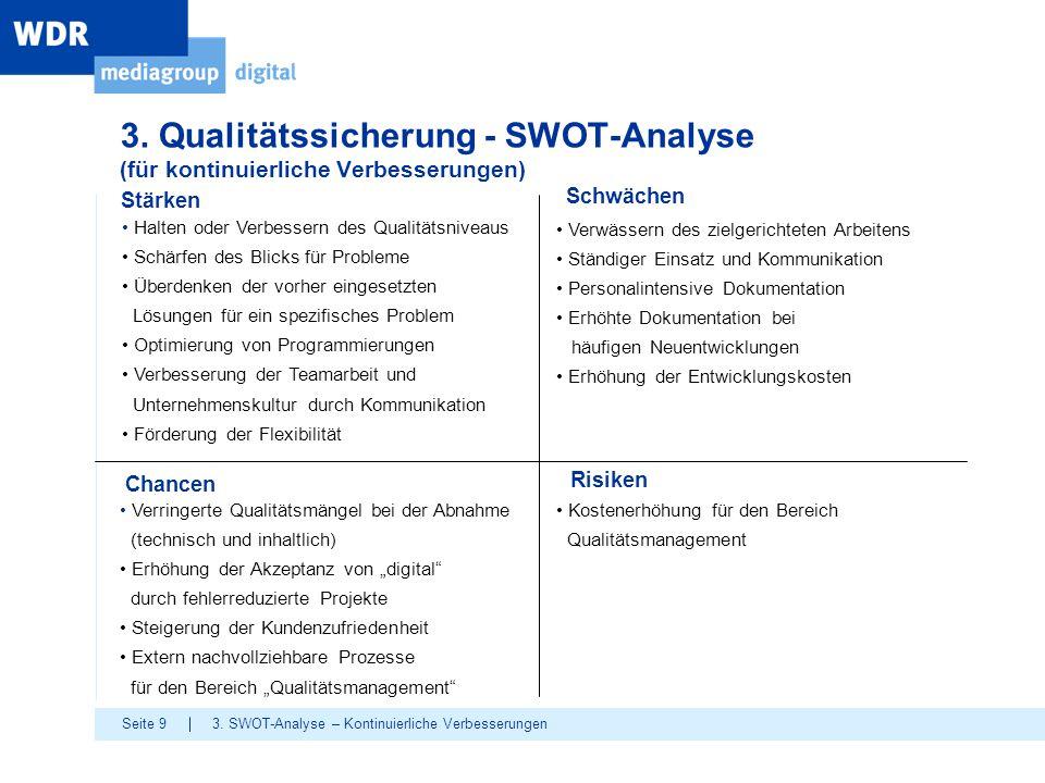 Seite 9 3. Qualitätssicherung - SWOT-Analyse (für kontinuierliche Verbesserungen) Stärken Halten oder Verbessern des Qualitätsniveaus Schärfen des Bli