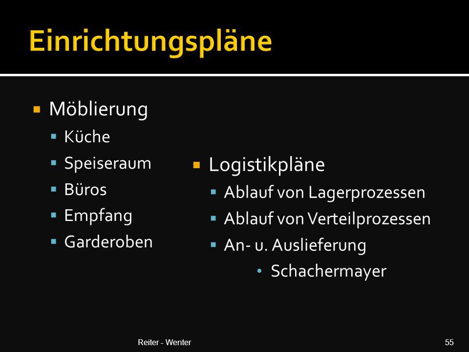  Möblierung  Küche  Speiseraum  Büros  Empfang  Garderoben Reiter - Wenter55  Logistikpläne  Ablauf von Lagerprozessen  Ablauf von Verteilprozessen  An- u.