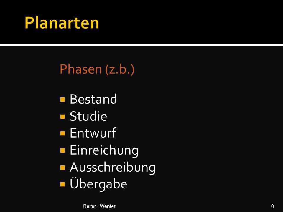 Darstellung (z.b.)  Grundriss  Ansicht  Schnitt  Perspektive  Lageplan Reiter - Wenter9