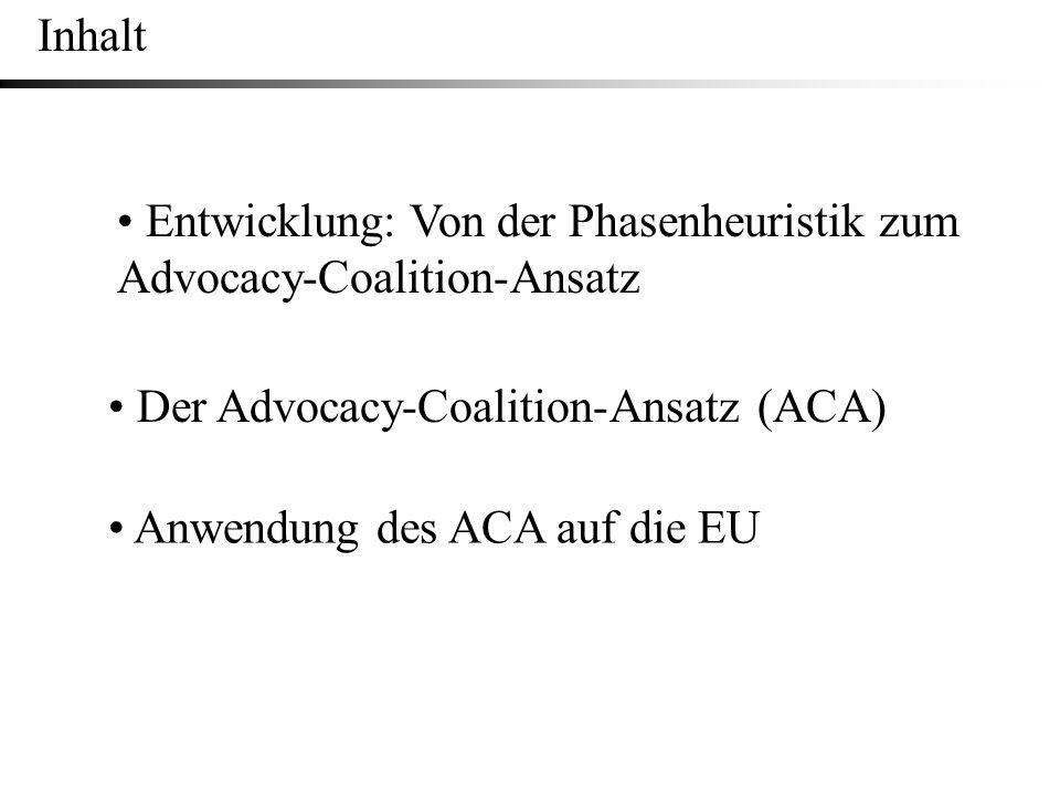Entwicklung: Von der Phasenheuristik zum Advocacy-Coalition-Ansatz Inhalt Der Advocacy-Coalition-Ansatz (ACA) Anwendung des ACA auf die EU