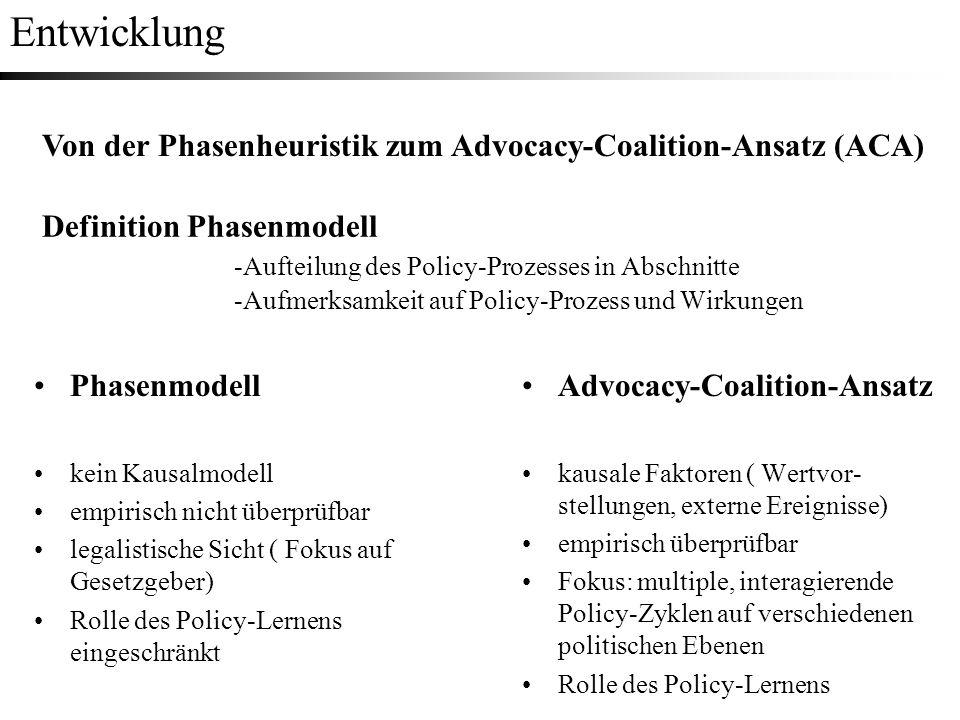 Definition Phasenmodell -Aufteilung des Policy-Prozesses in Abschnitte -Aufmerksamkeit auf Policy-Prozess und Wirkungen Phasenmodell kein Kausalmodell