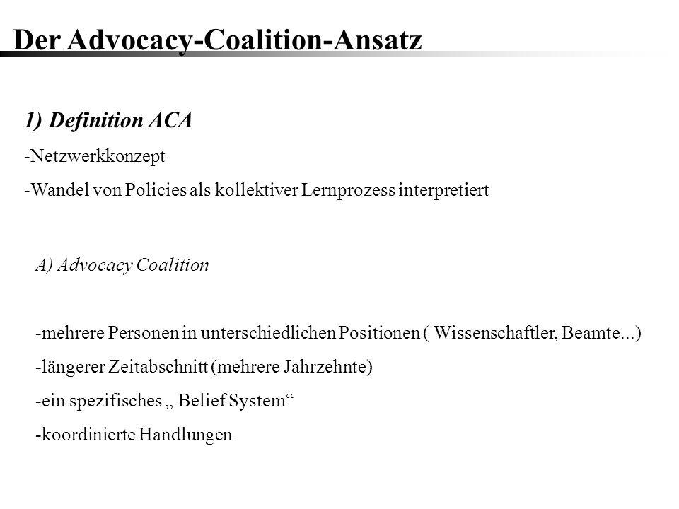 Der Advocacy-Coalition-Ansatz 1) Definition ACA -Netzwerkkonzept -Wandel von Policies als kollektiver Lernprozess interpretiert A) Advocacy Coalition