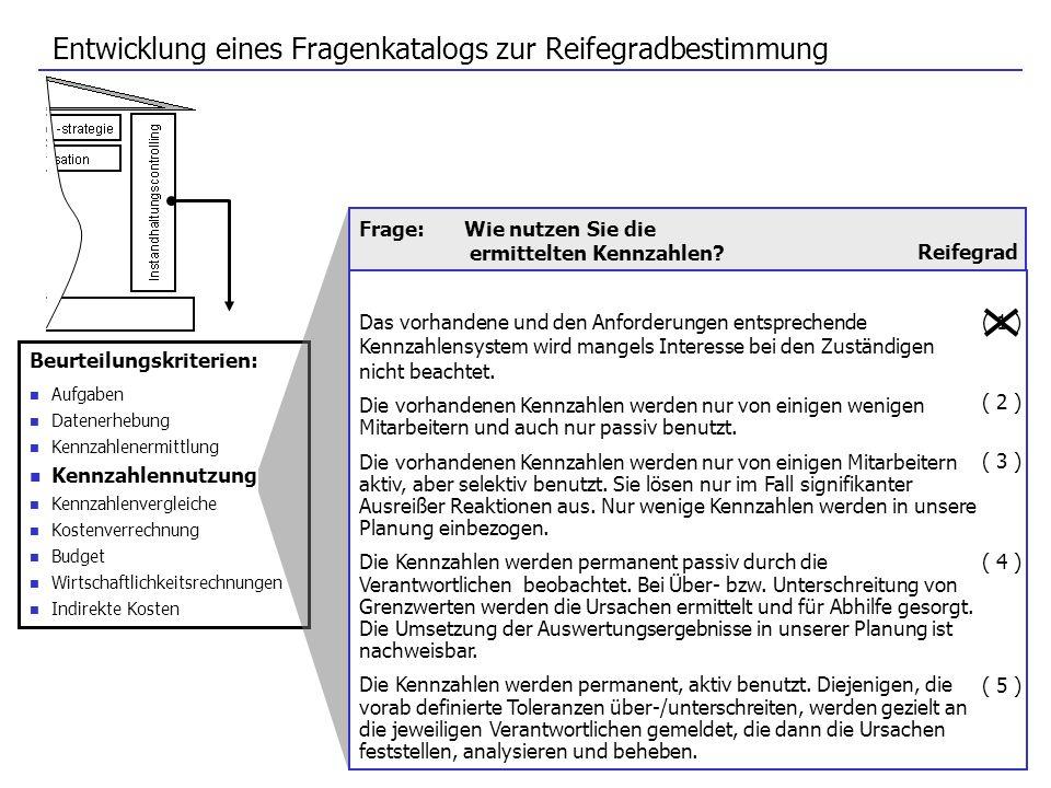 Entwicklung eines Fragenkatalogs zur Reifegradbestimmung Beurteilungskriterien: Aufgaben Datenerhebung Kennzahlenermittlung Kennzahlennutzung Kennzahl