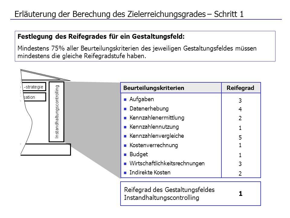 Erläuterung der Berechung des Zielerreichungsgrades – Schritt 1 Festlegung des Reifegrades für ein Gestaltungsfeld: Mindestens 75% aller Beurteilungsk