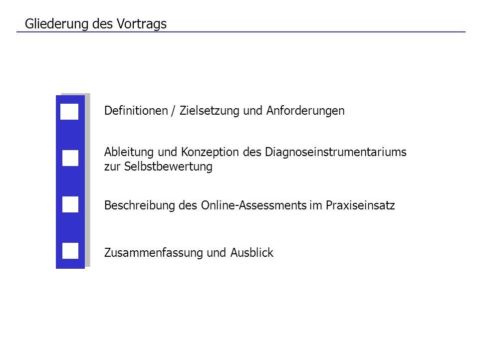 Ableitung und Konzeption des Diagnoseinstrumentariums zur Selbstbewertung Beschreibung des Online-Assessments im Praxiseinsatz Definitionen / Zielsetz