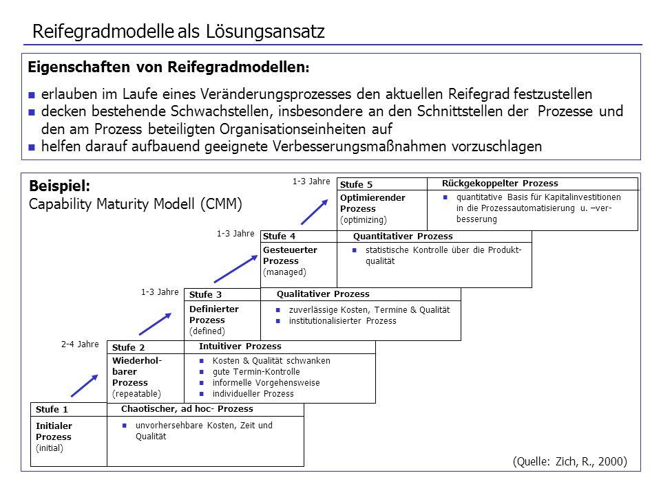 Reifegradmodelle als Lösungsansatz Eigenschaften von Reifegradmodellen : erlauben im Laufe eines Veränderungsprozesses den aktuellen Reifegrad festzus