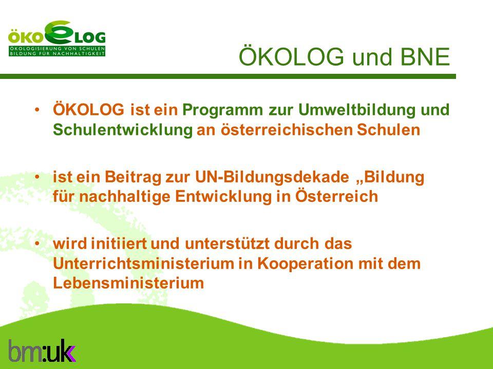 aktive ÖKOLOG-Schulen über 350 ÖKOLOG-Schulen über 80.000 SchülerInnen über 8.000 LehrerInnen Stand: Nov.