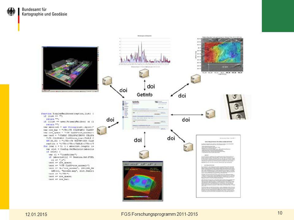 10 FGS Forschungsprogramm 2011-2015 12.01.2015