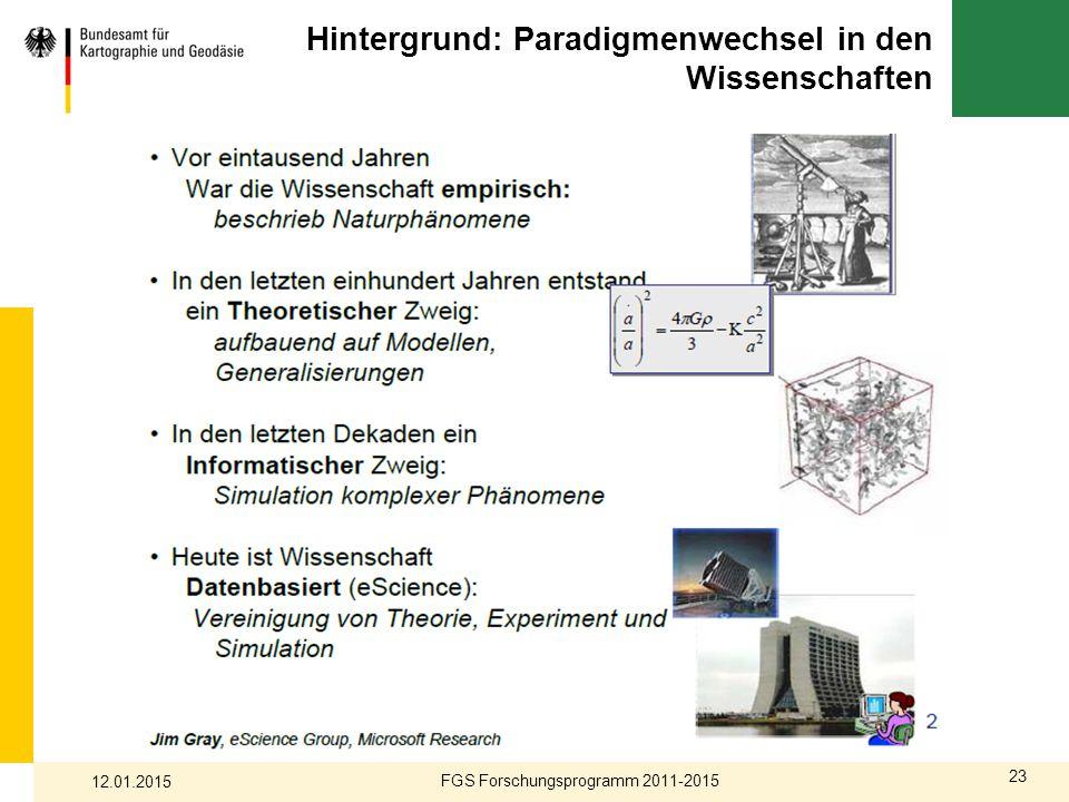 23 Hintergrund: Paradigmenwechsel in den Wissenschaften FGS Forschungsprogramm 2011-2015 12.01.2015