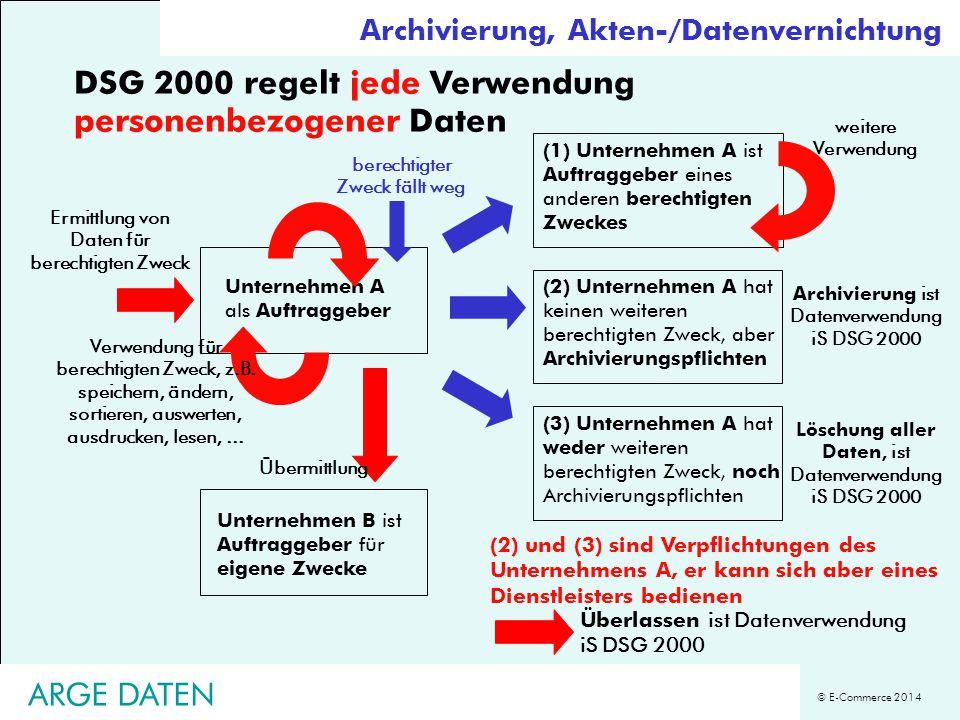 © E-Commerce 2014 ARGE DATEN DSG 2000 regelt jede Verwendung personenbezogener Daten Unternehmen A als Auftraggeber Verwendung für berechtigten Zweck,