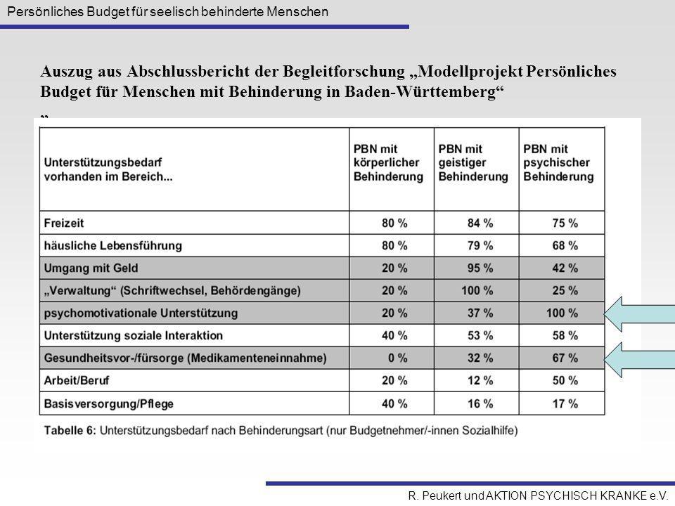 """Persönliches Budget für seelisch behinderte Menschen R. Peukert und AKTION PSYCHISCH KRANKE e.V. Auszug aus Abschlussbericht der Begleitforschung """"Mod"""