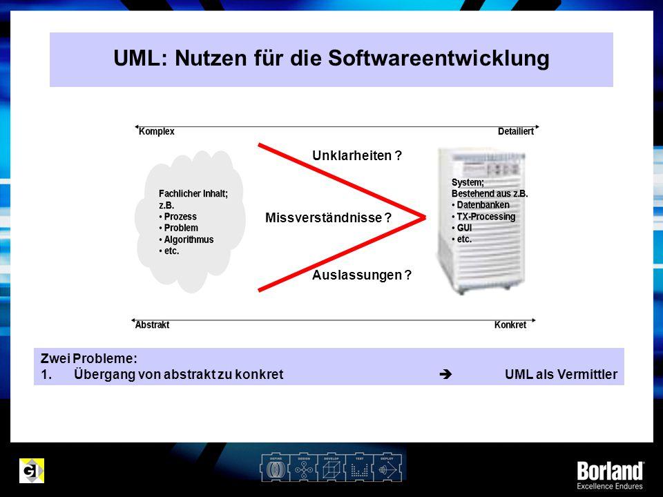 Zwei Probleme: 1.Übergang von abstrakt zu konkret  UML als Vermittler Missverständnisse ? Unklarheiten ? Auslassungen ? UML: Nutzen für die Softwaree