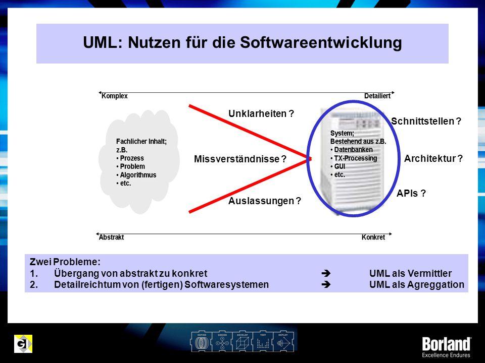 Zwei Probleme: 1.Übergang von abstrakt zu konkret  UML als Vermittler 2.Detailreichtum von (fertigen) Softwaresystemen  UML als Agreggation Schnitts