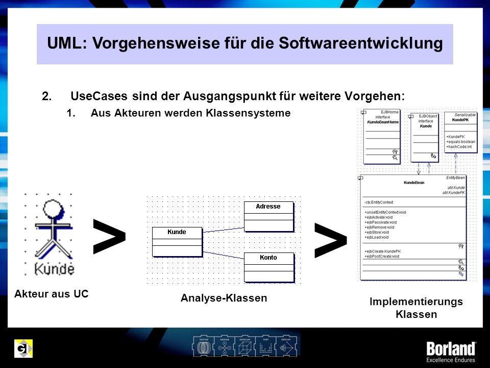 2.UseCases sind der Ausgangspunkt für weitere Vorgehen: 1.Aus Akteuren werden Klassensysteme > > Akteur aus UC Analyse-Klassen Implementierungs Klasse