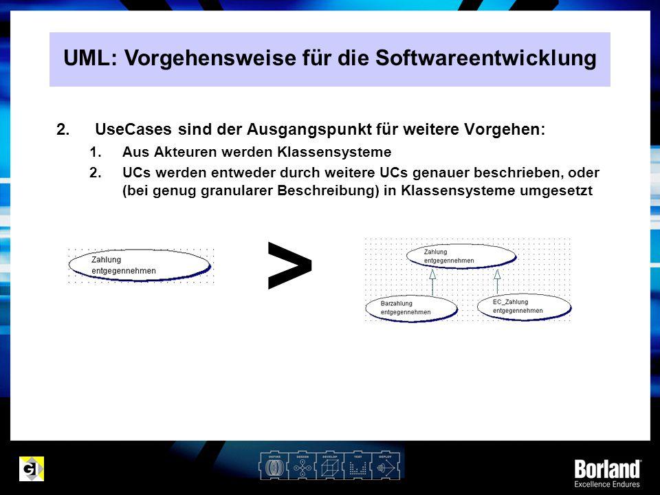 2.UseCases sind der Ausgangspunkt für weitere Vorgehen: 1.Aus Akteuren werden Klassensysteme 2.UCs werden entweder durch weitere UCs genauer beschrieb