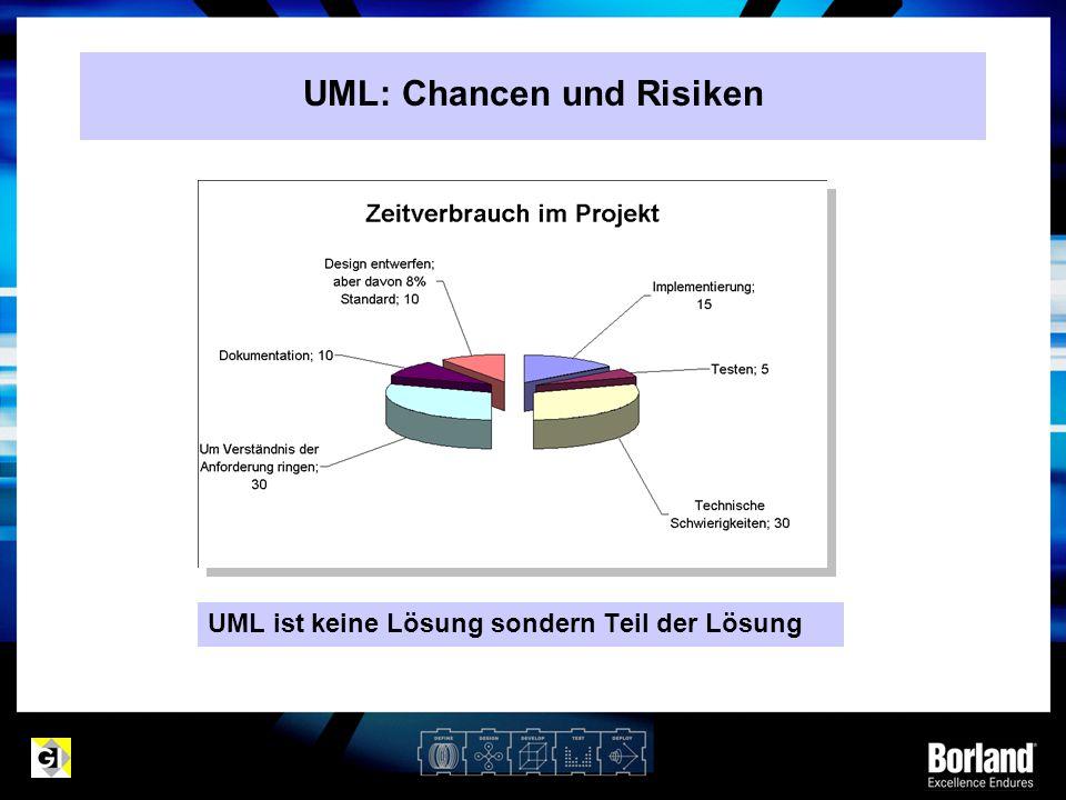 UML ist keine Lösung sondern Teil der Lösung UML: Chancen und Risiken