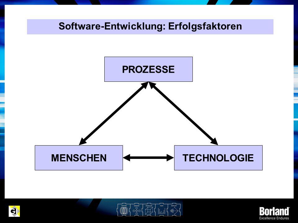 Software-Entwicklung: Erfolgsfaktoren PROZESSE TECHNOLOGIEMENSCHEN