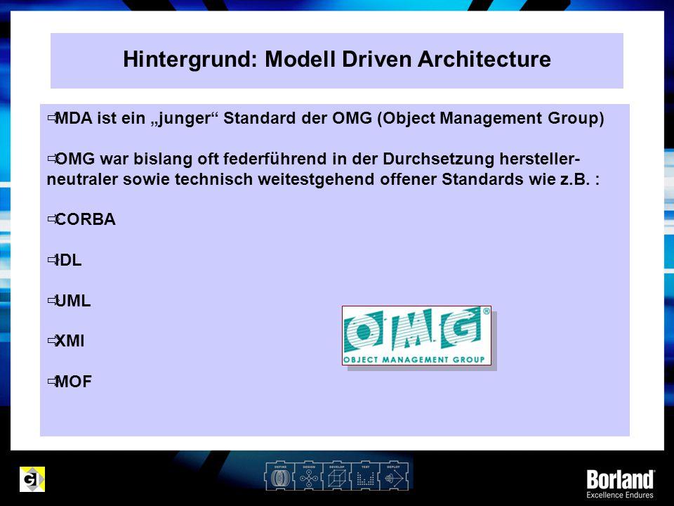 """Hintergrund: Modell Driven Architecture  MDA ist ein """"junger"""" Standard der OMG (Object Management Group)  OMG war bislang oft federführend in der Du"""