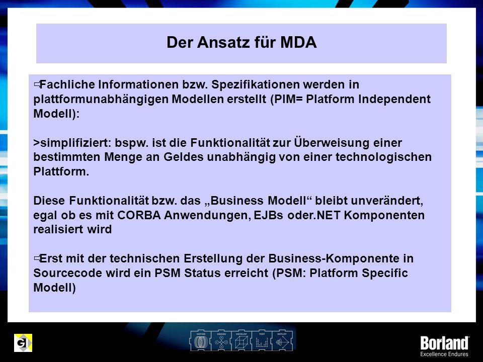 Der Ansatz für MDA  Fachliche Informationen bzw. Spezifikationen werden in plattformunabhängigen Modellen erstellt (PIM= Platform Independent Modell)