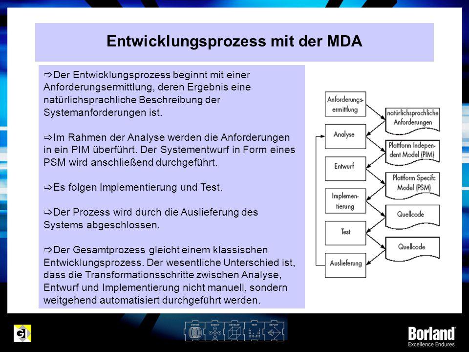 Entwicklungsprozess mit der MDA  Der Entwicklungsprozess beginnt mit einer Anforderungsermittlung, deren Ergebnis eine natürlichsprachliche Beschreib