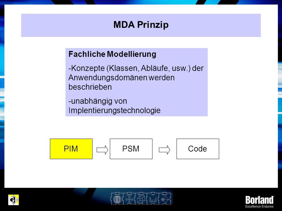 MDA Prinzip PIMPSMCode Fachliche Modellierung -Konzepte (Klassen, Abläufe, usw.) der Anwendungsdomänen werden beschrieben -unabhängig von Implentierun