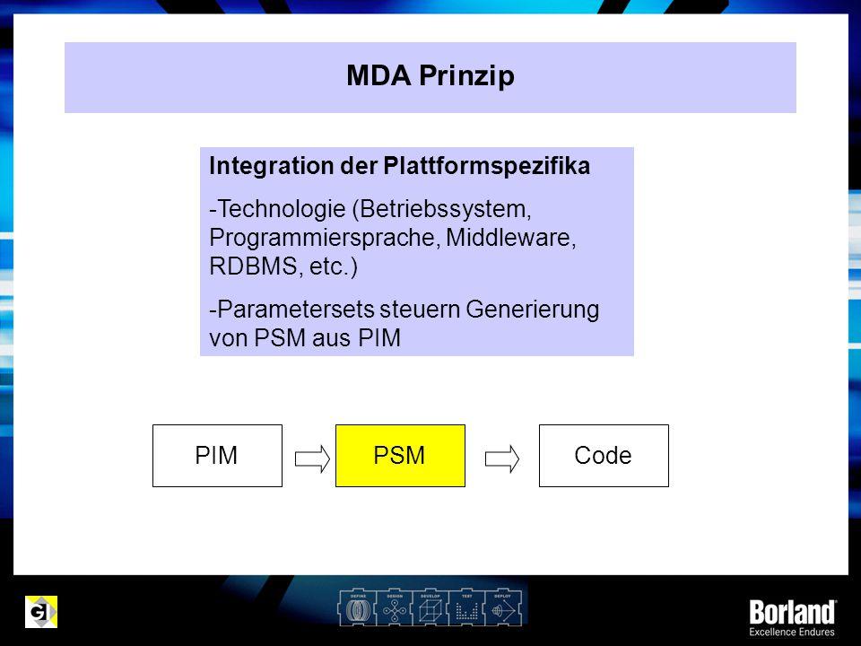 MDA Prinzip PIMPSMCode Integration der Plattformspezifika -Technologie (Betriebssystem, Programmiersprache, Middleware, RDBMS, etc.) -Parametersets st