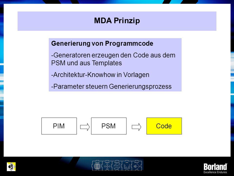 MDA Prinzip PIMPSMCode Generierung von Programmcode -Generatoren erzeugen den Code aus dem PSM und aus Templates -Architektur-Knowhow in Vorlagen -Par