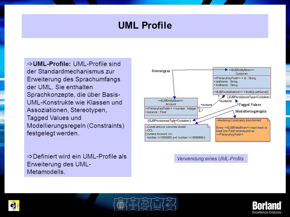 UML Profile  UML-Profile: UML-Profile sind der Standardmechanismus zur Erweiterung des Sprachumfangs der UML. Sie enthalten Sprachkonzepte, die über