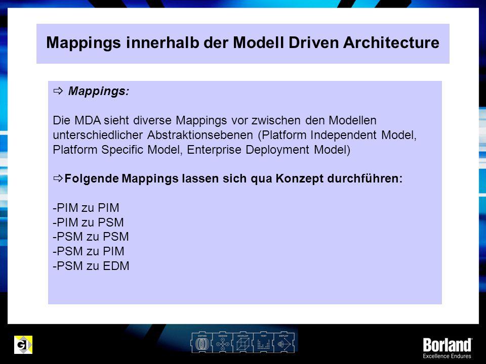 Mappings innerhalb der Modell Driven Architecture  Mappings: Die MDA sieht diverse Mappings vor zwischen den Modellen unterschiedlicher Abstraktionse