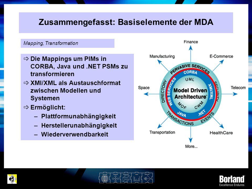  Die Mappings um PIMs in CORBA, Java und.NET PSMs zu transformieren  XMI/XML als Austauschformat zwischen Modellen und Systemen  Ermöglicht: –Platt